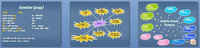 Слайды презентации: Имя существительное (The Noun). Времена группы Simple