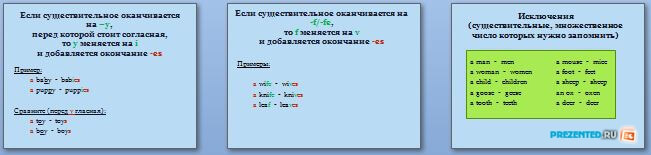 Слайды презентации: Множественное число существительных (Plural of nouns)