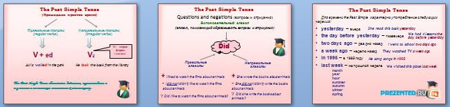 Слайды презентации: Прошедшее простое время (The Past Simple Tense)