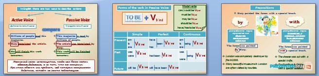 Слайды презентации: Страдательный залог (Passive and Active voice)