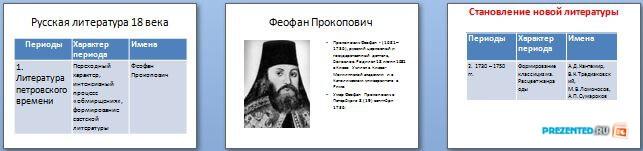 Слайды презентации: Классицизм в России