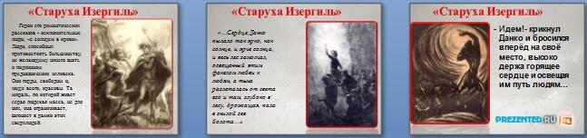 Слайды презентации: М. Горький - Старуха Изергиль