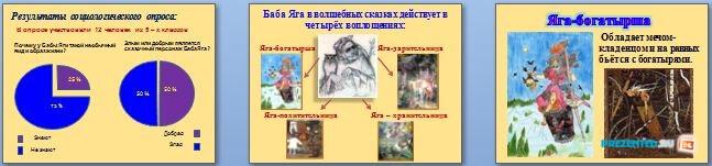 Слайды презентации: Образ Бабы Яги в русских народных сказках