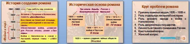 Слайды презентации: Роман Л.Н. Толстого - Война и мир