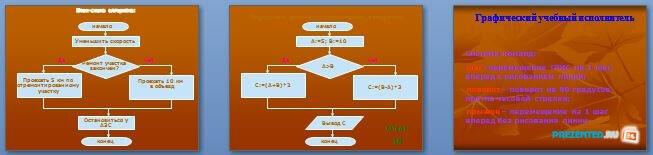 Слайды презентации: Алгоритмы и команда присваивания