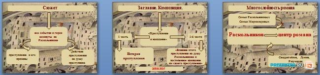 Слайды презентации: Федор Достоевский - Преступление и наказание