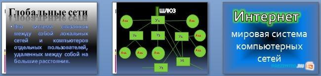 Слайды презентации: Как устроена компьютерная сеть