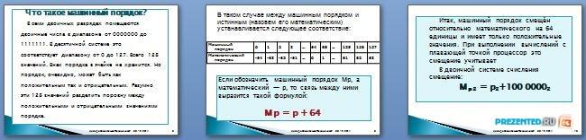 Слайды презентации: Кодирование вещественных чисел