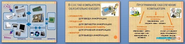 Слайды презентации: Компьютер