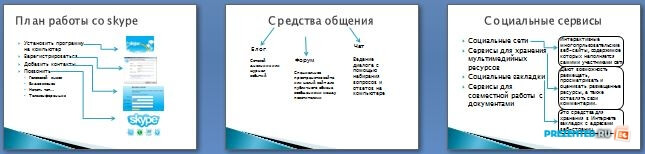 Слайды презентации: Компьютерные коммуникации и интернет