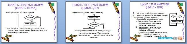 Слайды презентации: Операторы цикла