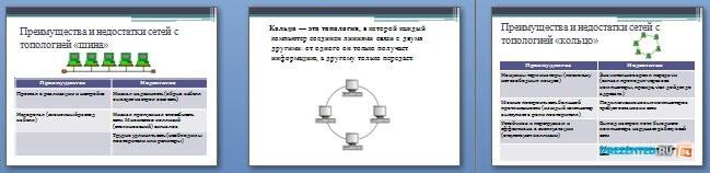 Слайды презентации: Топологии компьютерных сетей