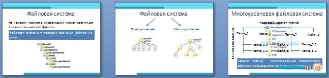 Слайды презентации: Файл. Файловая система
