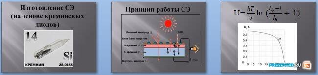 Слайды презентации: Актуальность применения солнечных электростанций