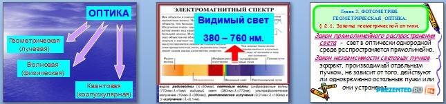 Слайды презентации: Оптика. Атомная и ядерная физика