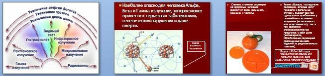 Слайды презентации: Воздействие радиации на человека