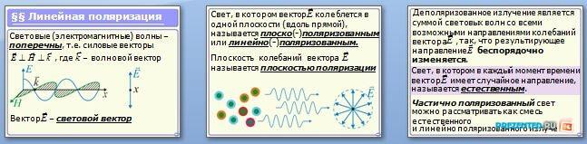 Слайды презентации: Поляризация света