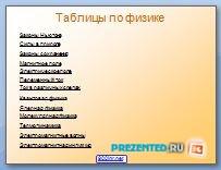 Таблицы по физике