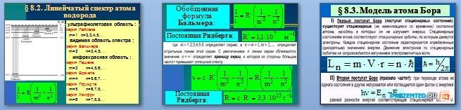 Слайды презентации: Теория атома Бора