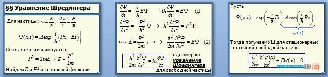Слайды презентации: Уравнение Шредингера