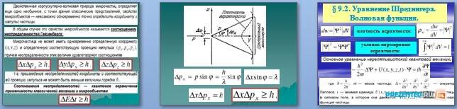 Слайды презентации: Квантовая механика атомов и молекул