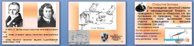Слайды презентации: Электромагнетизм