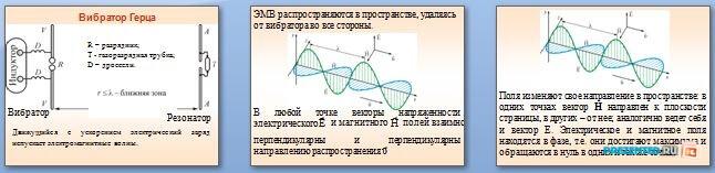 Слайды презентации: Электромагнитные волны