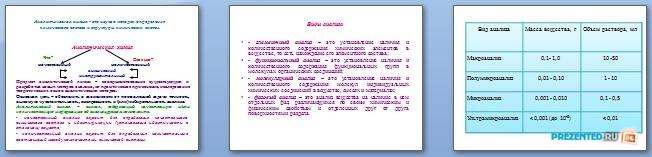 Слайды презентации: Введение в аналитическую химию