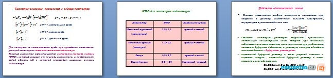 Слайды презентации: Теоретические основы аналитической химии