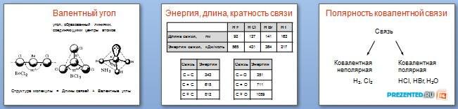 Слайды презентации: Типы химической связи