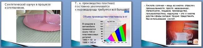 Слайды презентации: Хлороводород и соляная кислота