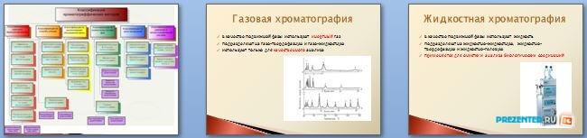 Слайды презентации: Хроматография