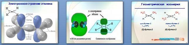 Слайды презентации: Электрофильное присоединение к ненасыщенным соединениям