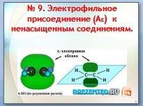 Электрофильное присоединение к ненасыщенным соединениям