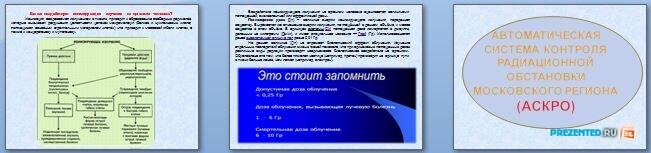 Слайды презентации: Воздействие ионизирующего излучения на организм человека