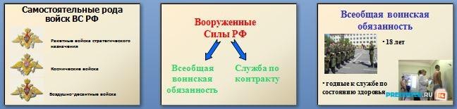 Слайды презентации: Вооруженные силы РФ