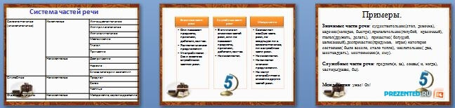 Слайды презентации: ЕГЭ. Морфология