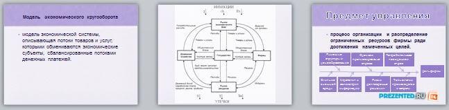 Слайды презентации: Фирма и её цели